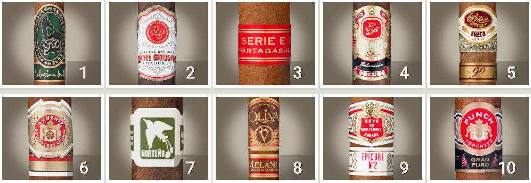 TOP 10 CIGARS OF 2016